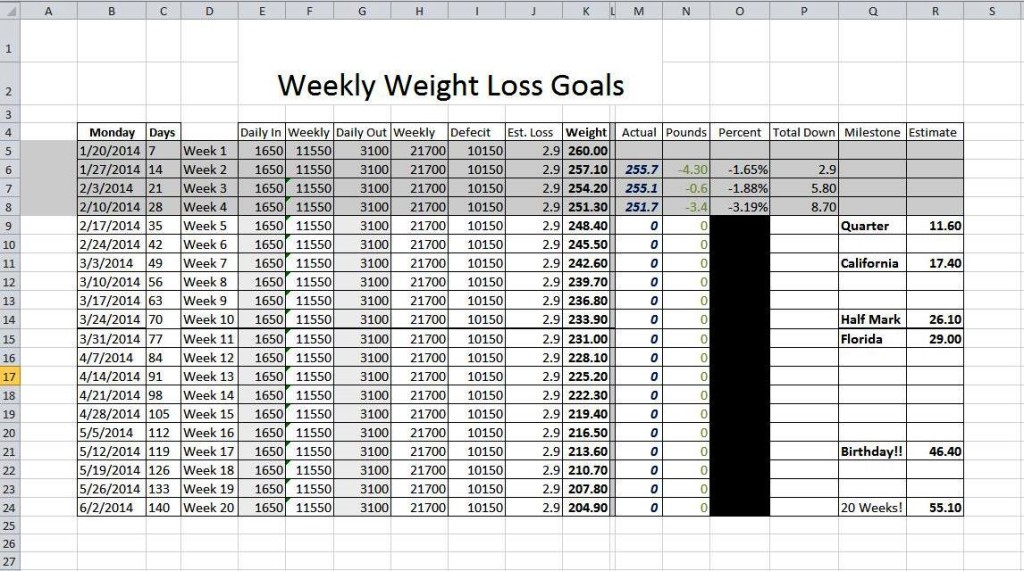 Weekly Weighloss Log
